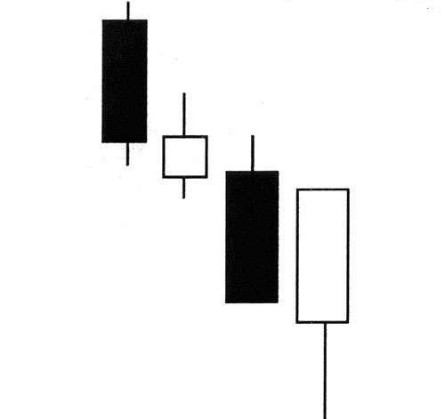 五、超前性分析及捕捉下跌途中的反弹机会(2)