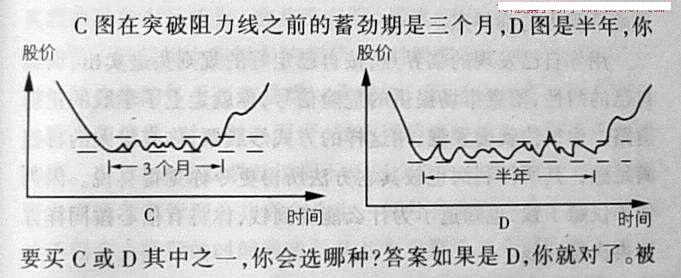选择股票的步骤(图)