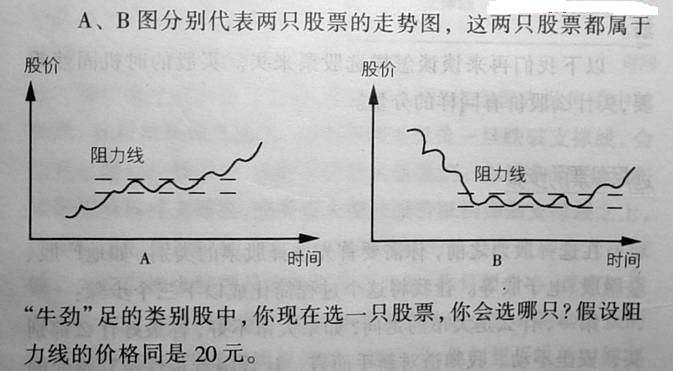 长线如何选股:四个原则